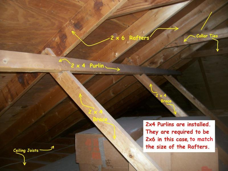 Purlin Size And Roof Frame Jwk Inspections