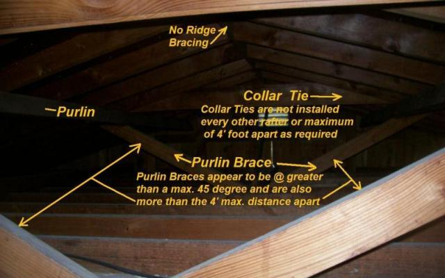 Frame In Attic Issues