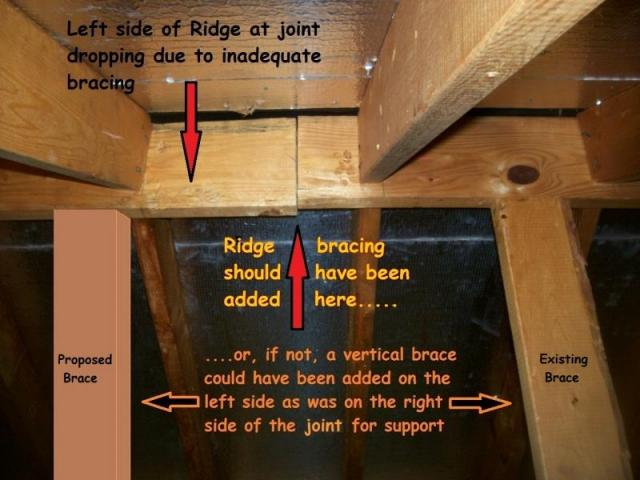 Ridge Joint With No Bracing
