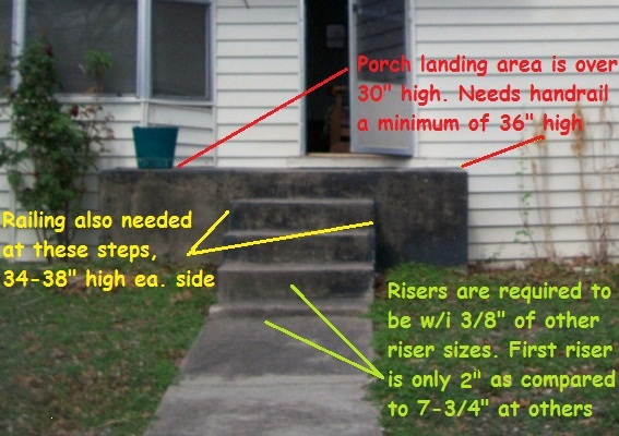 Porch Rails Needed
