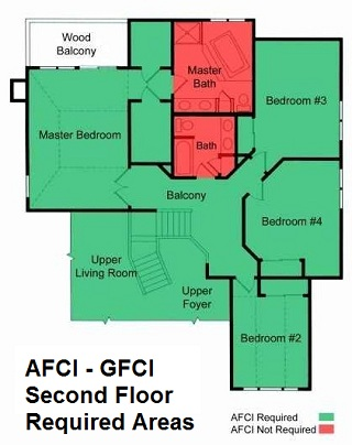 arc fault circuit interrupter afci protection jwk inspections afci required areas first floor afci area requirements on second floor
