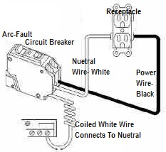 afci_0 arc fault circuit interrupter (afci) protection jwk inspections afci breaker wiring diagram at fashall.co
