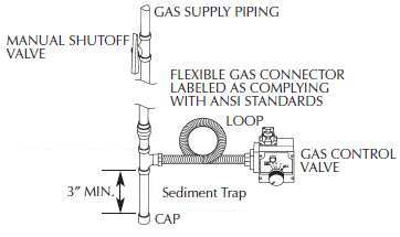 Gas Water Heater Sediment Trap