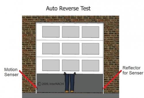 Garage Door Opener Safety Jwk Inspections