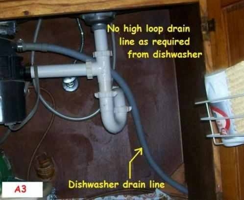 Diy Chatroom Home Improvement Forum Dishwasher Drainage