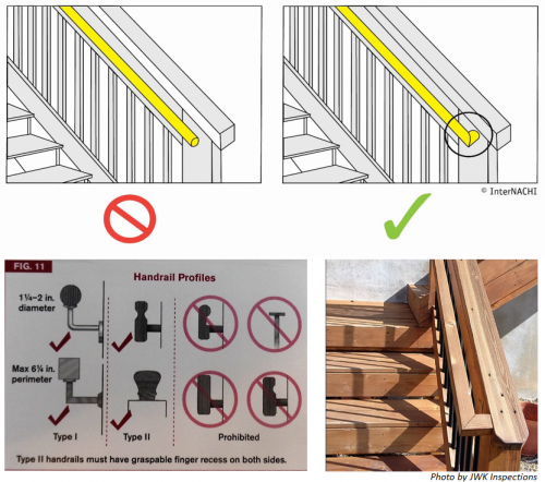 Handrail Requirements at Stairs JWK Inspections