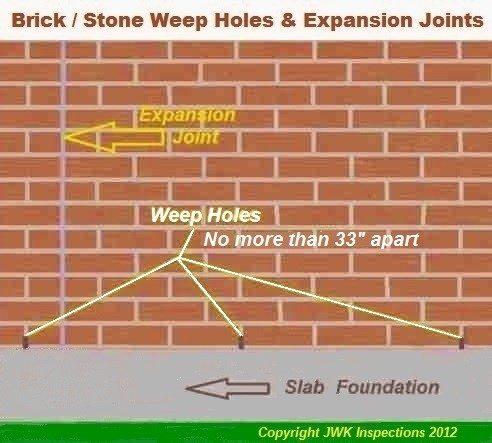Weep Holes Brick Stone Expansion Joint JWK Inspections San Antonio