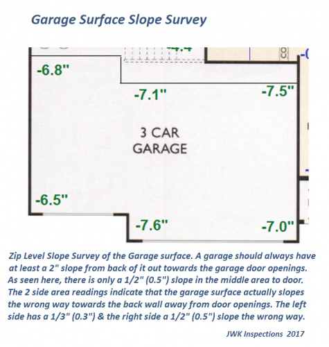 Garage Slope Level Survey Zip Level JWK Inspections
